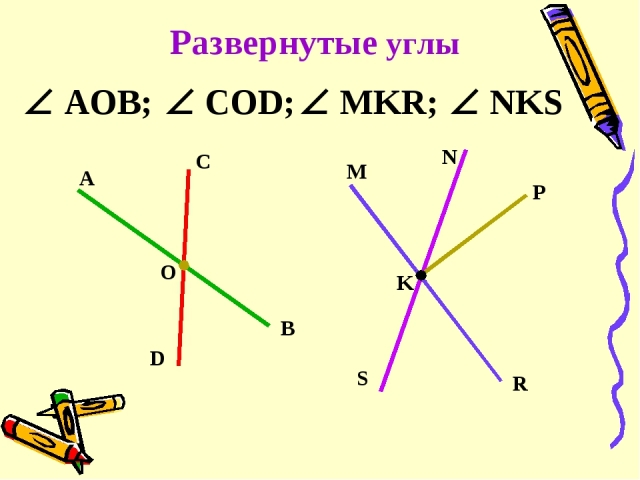 Який кут називається розгорнутим в геометрії?