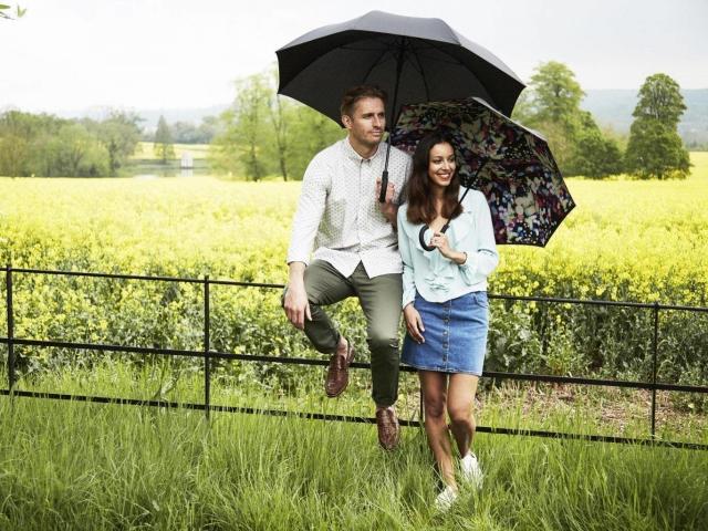 Як вибрати парасольку? Чоловічий і жіночий парасольку — мода 2019: модні тенденції, образи, фото