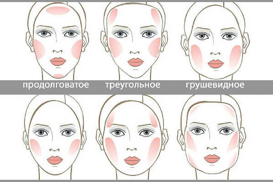 Головні принципи створення красивого макіяжу: з чого почати, які інструменти потрібно мати? Як правильно наносити тональний крем, пудру, тіні, рідкий лайнер, олівець для очей, туш, рум'яна, губну помаду — фотоуроки для створення ідеального макіяжу