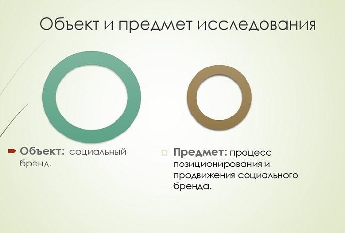 Предмет і об'єкт дослідження: у чому різниця?