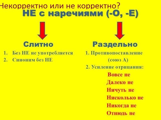 Як правильно пишеться слово: «не правильно» або «неправильно», разом чи окремо?