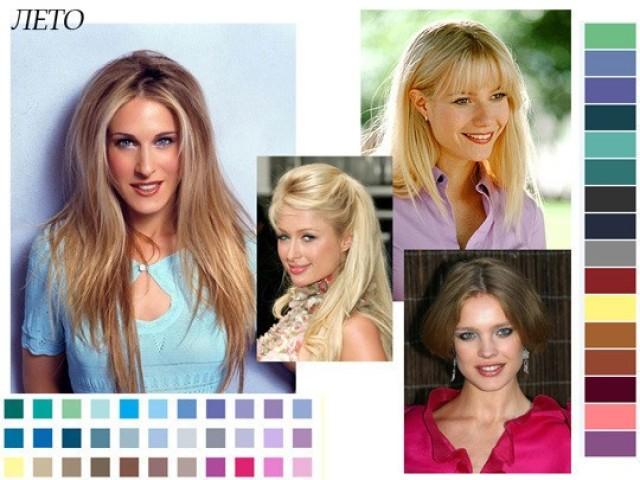 Жінка, дівчина — кольоротип літо: кольори в одязі, відповідна кольорова гама