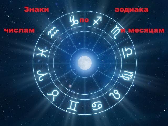 Всі знаки зодіаку за числами і місяцями: як дізнатися свій знак зодіаку?