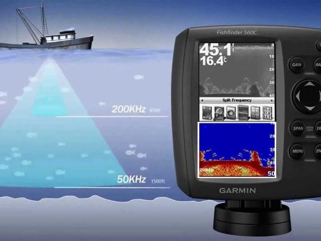 Як купити камеру ехолот для зимової підлідної риболовлі на Алиэкспресс: ціна, каталог, відгуки