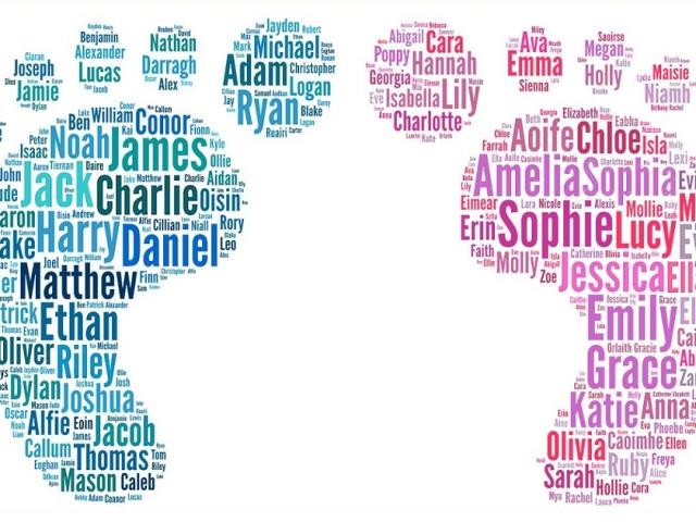 Кращі жіночі англійські імена та їх значення для дівчинки і жінки: список. Які найпопулярніші, красиві, рідкісні, незвичайні, короткі англійські імена для дівчаток: рейтинг кращих