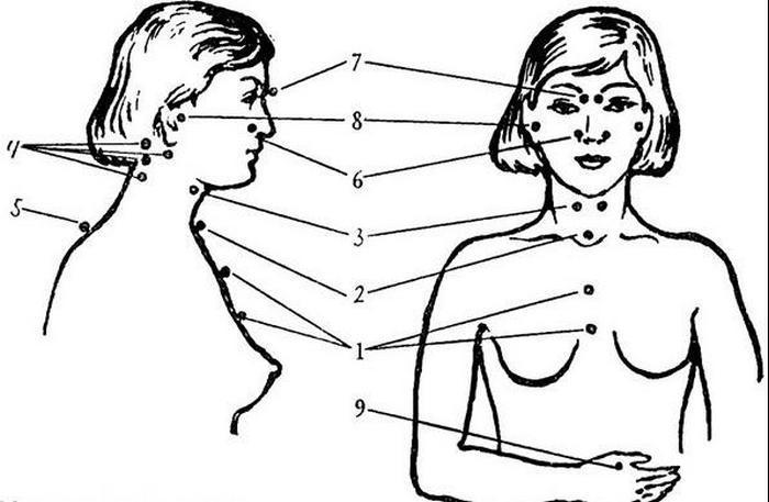 Бальзам Зірочка: склад, інструкція по застосуванню для дорослих і дітей при вагітності, ГВ, простуді, нежиті, гаймориті, отиті, головного болю, кашлю, для інгаляцій, точки нанесення. Бальзам Зірочка — як купити на Алиэкспресс: посилання на ка