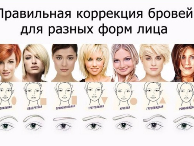 Як підібрати форму брів для різних типів особи: поради, фото