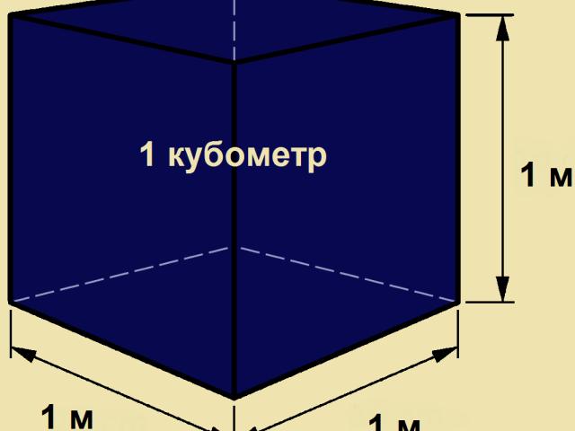 1 кубометр: скільки метрів, літрів, яка вага? В 1 тонні скільки кубометрів? Як порахувати куб: таблиця