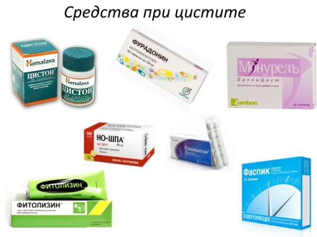 Кошти від циститу у жінок, чоловіків, дітей, при вагітності, ГВ: список ефективних препаратів з назвами. Перша екстрена допомога при циститі в домашніх умовах: ліки, таблетки, знеболюючі. До якого лікаря звертатися при циститі у жінок, м