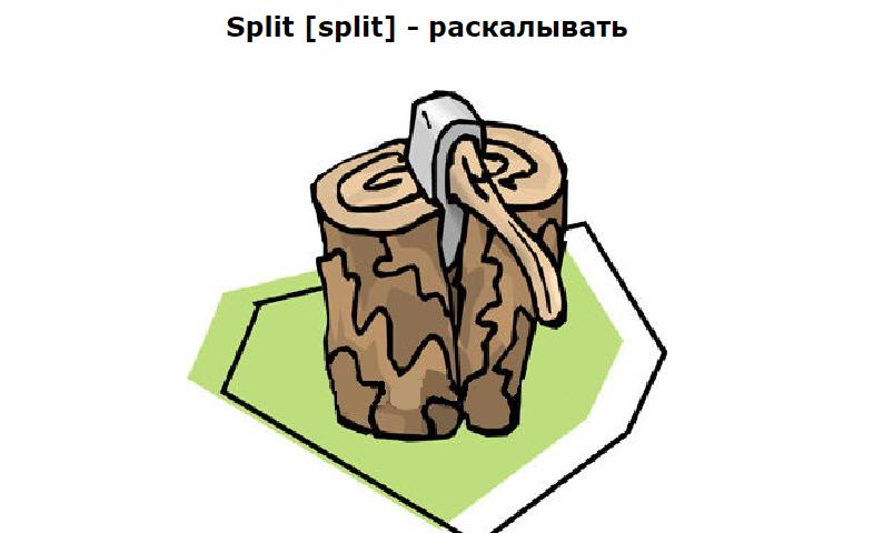 Слово SPLIT: переклад з англійської мови на російську з транскрипцією. Які іменники і прикметники, словосполучення можна утворювати від англійського дієслова Split?